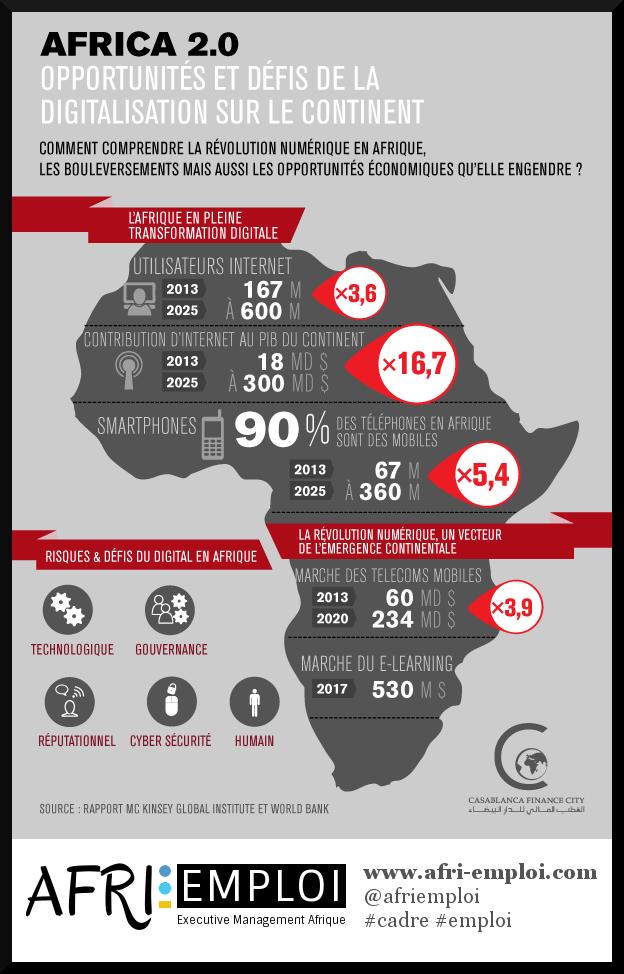 afrique-digitale_afri-emploi